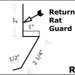 R-return-rat-guard