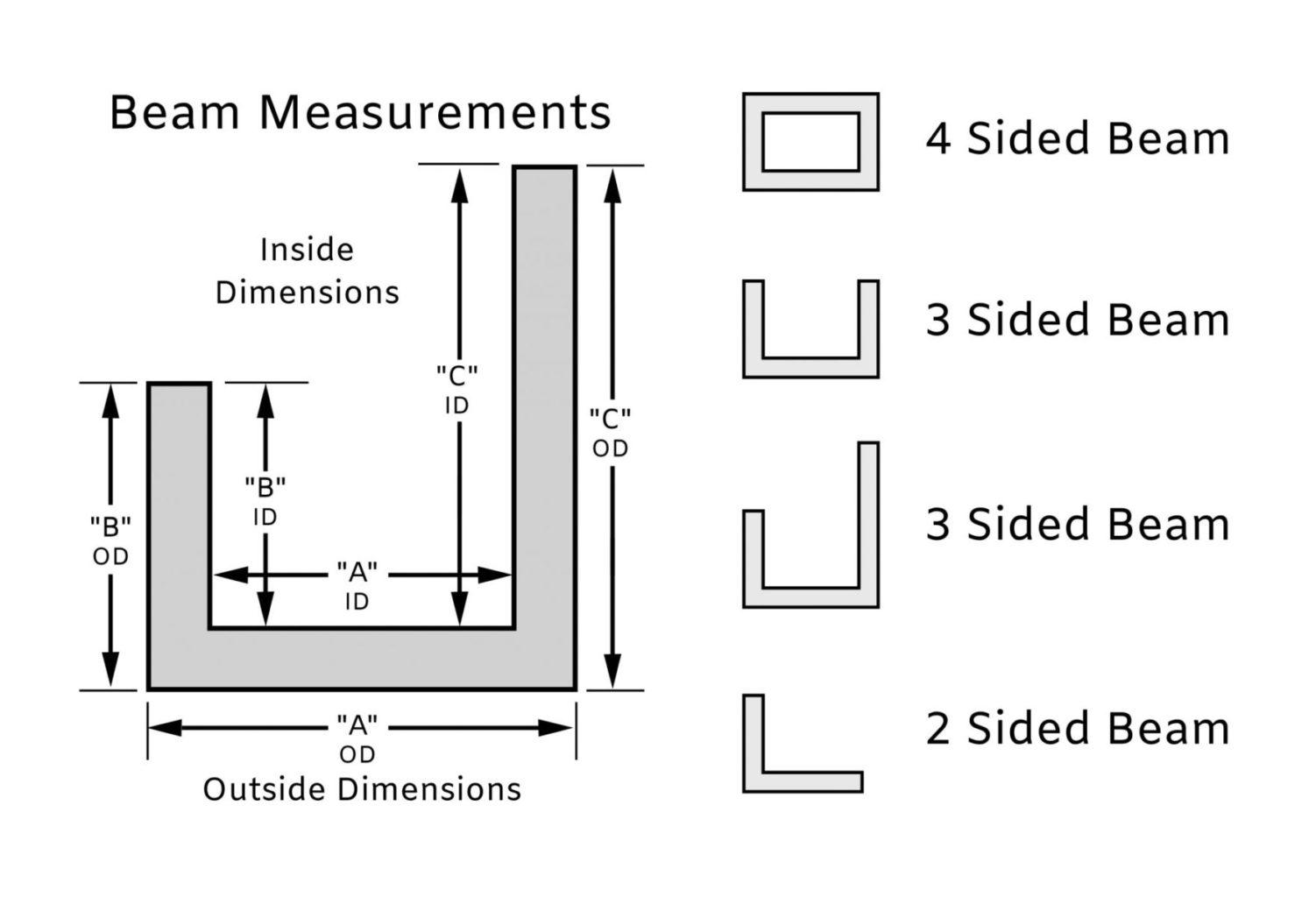 Wood-Beam-Dimensions-2048x1396